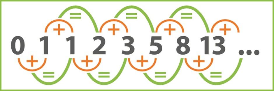 Fibonacci Roulette Strategie